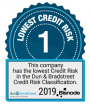 Lowest credit risk 2019 Bisnode
